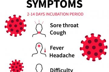 coronasymptoms